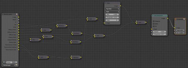 composite_nodes.jpg